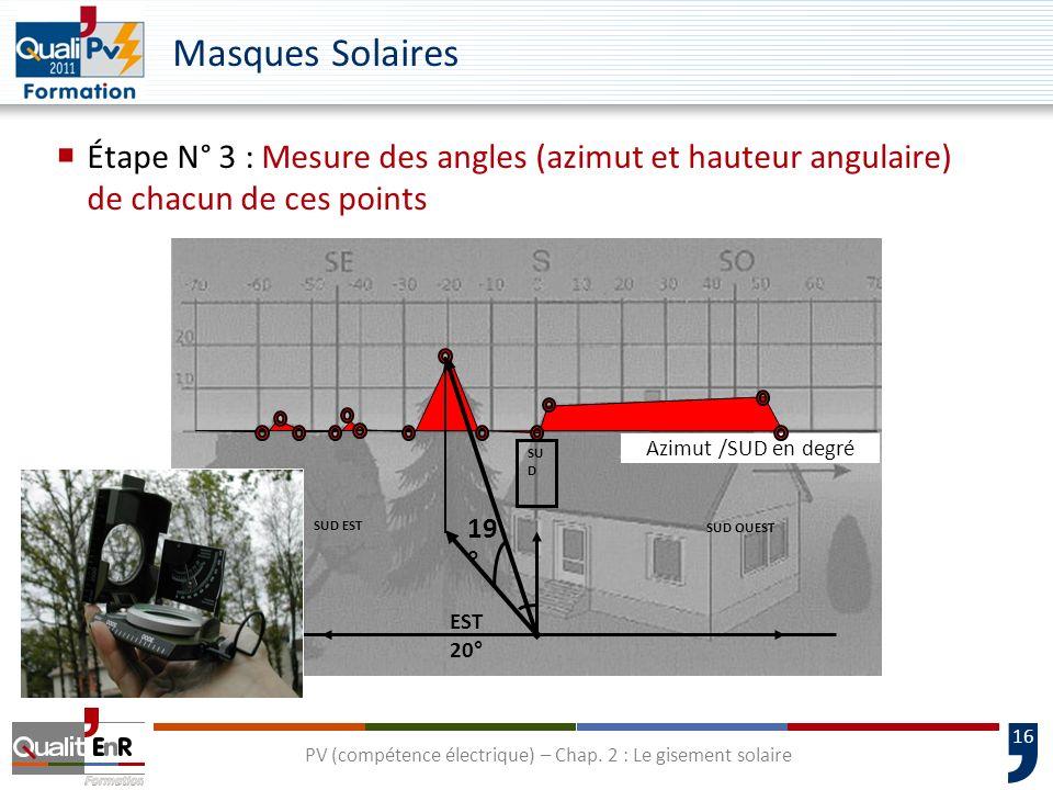16 Masques Solaires Étape N° 3 : Mesure des angles (azimut et hauteur angulaire) de chacun de ces points 19 ° EST 20° SU D SUD EST SUD OUEST Azimut /S