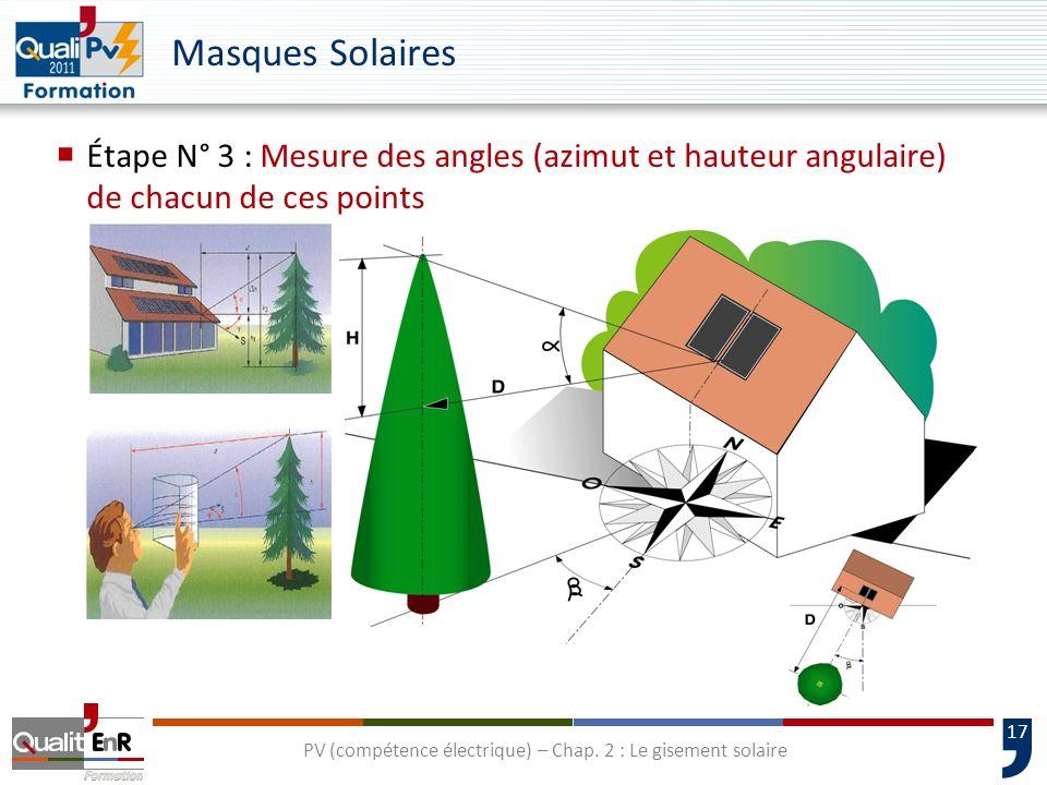 17 Masques Solaires Étape N° 3 : Mesure des angles (azimut et hauteur angulaire) de chacun de ces points PV (compétence électrique) – Chap. 2 : Le gis