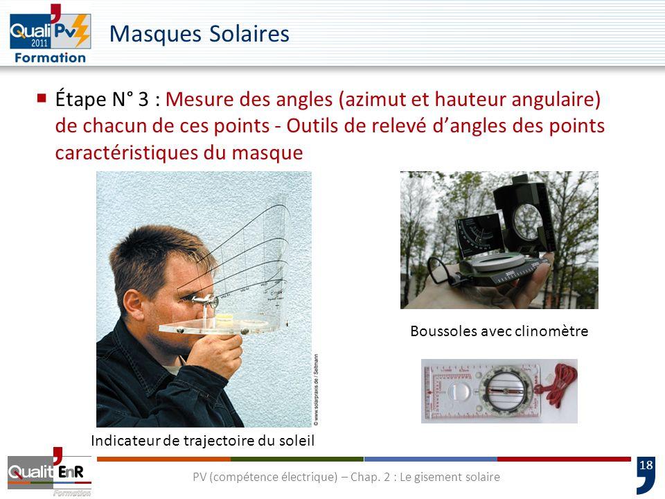 18 Étape N° 3 : Mesure des angles (azimut et hauteur angulaire) de chacun de ces points - Outils de relevé dangles des points caractéristiques du masq
