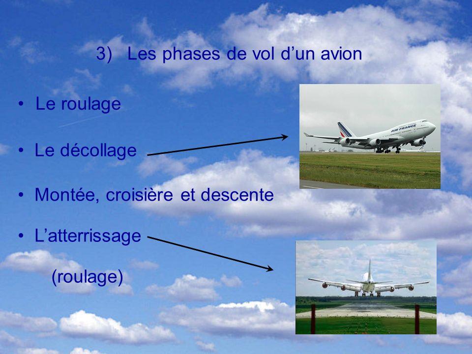Le roulage 3)Les phases de vol dun avion Le décollage Montée, croisière et descente Latterrissage (roulage)