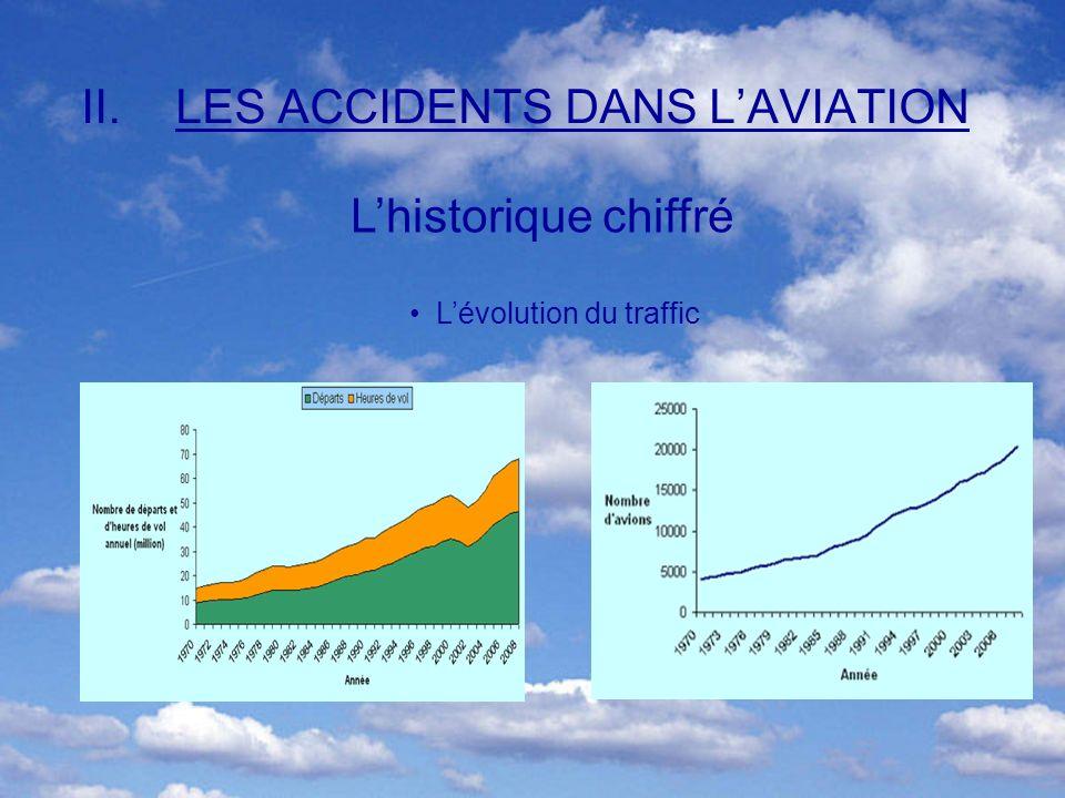 II.LES ACCIDENTS DANS LAVIATION Lévolution du traffic Lhistorique chiffré