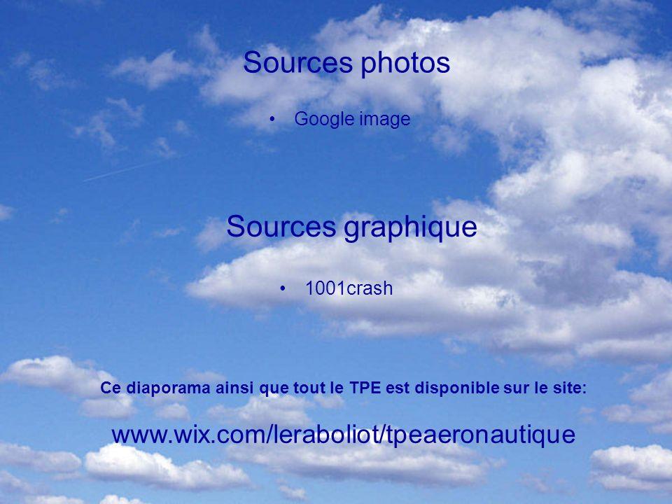 Sources photos Google image Sources graphique 1001crash Ce diaporama ainsi que tout le TPE est disponible sur le site: www.wix.com/leraboliot/tpeaeron