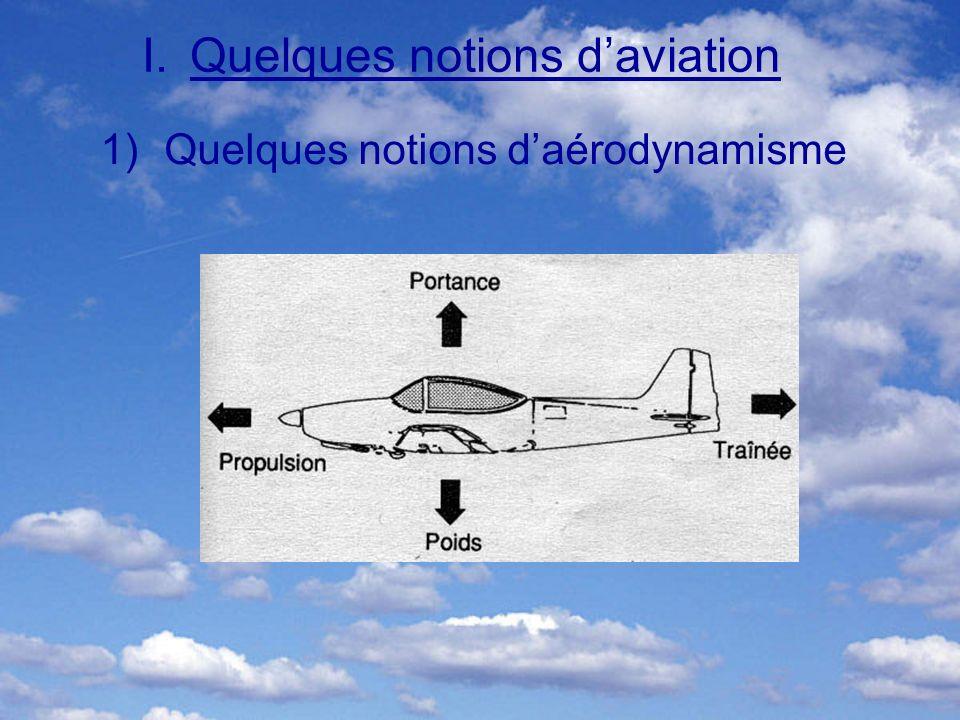1)Quelques notions daérodynamisme I.Quelques notions daviation