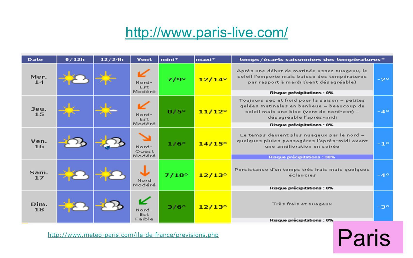-10º en janvier Montréal La Réunion la Suisse Paris Mali