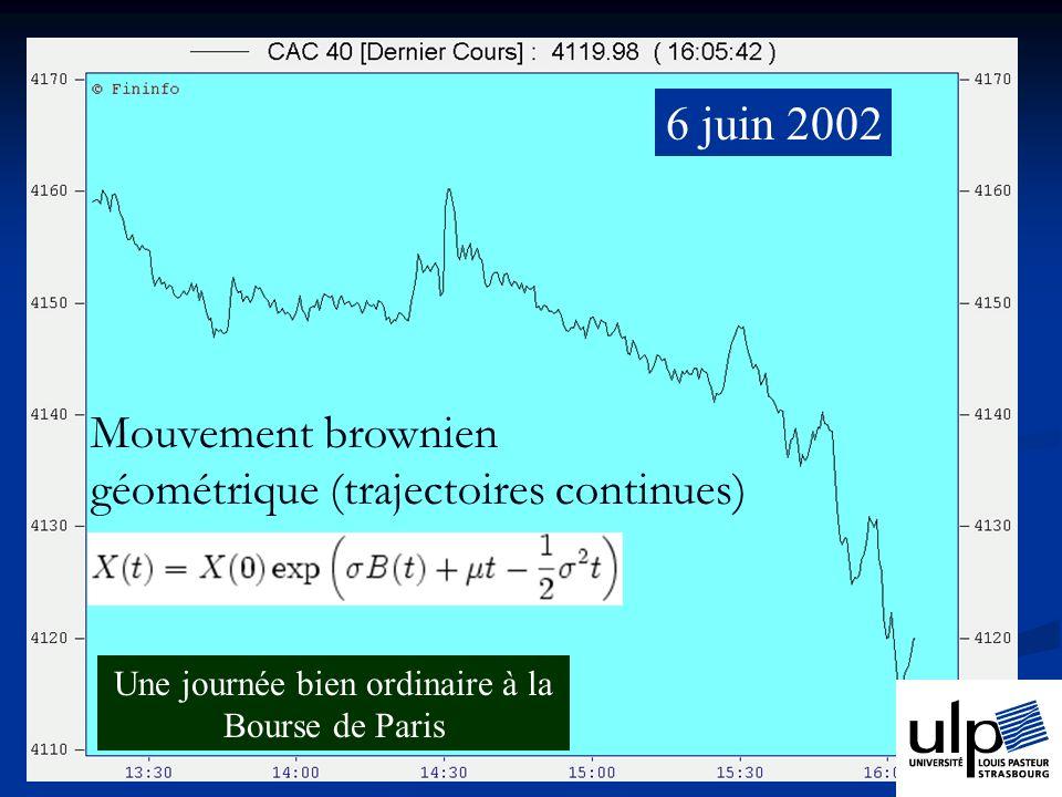 6 juin 2002 Une journée bien ordinaire à la Bourse de Paris Mouvement brownien géométrique (trajectoires continues)