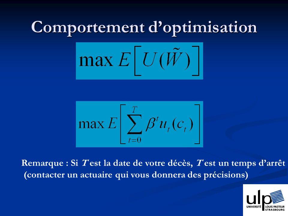 Les processus de prix Equilibre : OFFRE=DEMANDE (Théorème du point fixe) Equilibre : OFFRE=DEMANDE (Théorème du point fixe)