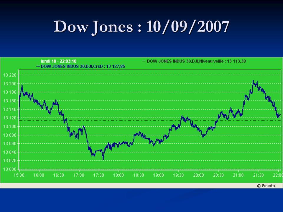 Dow Jones : 10/09/2007