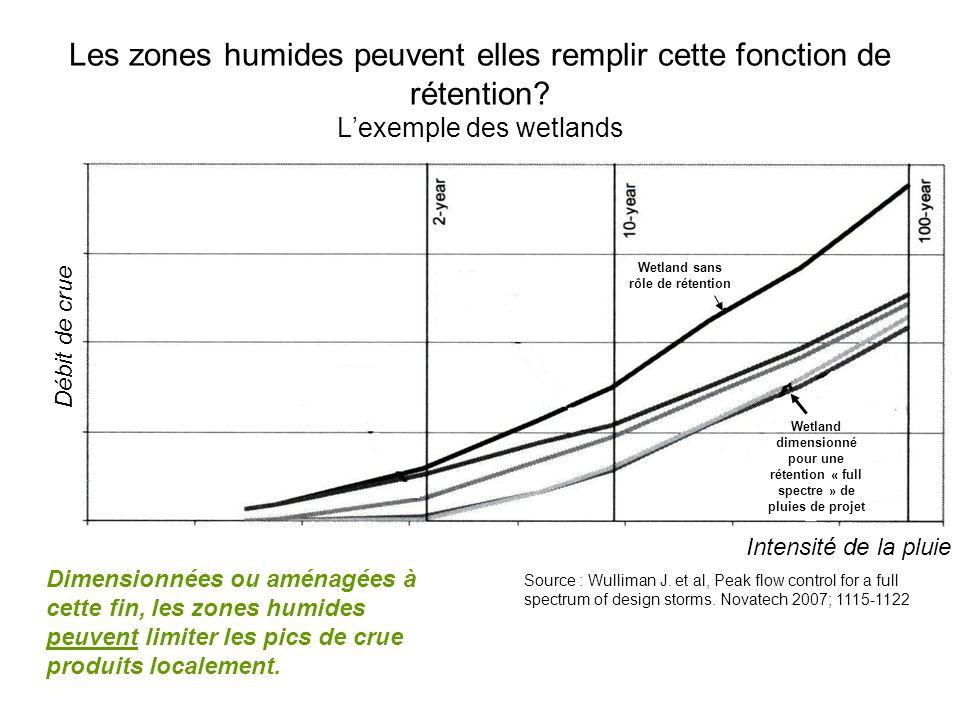 Effet de la restauration des zones humides à léchelle du bassin versant Le dimensionnement ET la répartition spatiale des zones humides dans un grand bassin versant sont nécessaires pour obtenir un effet significatif en aval