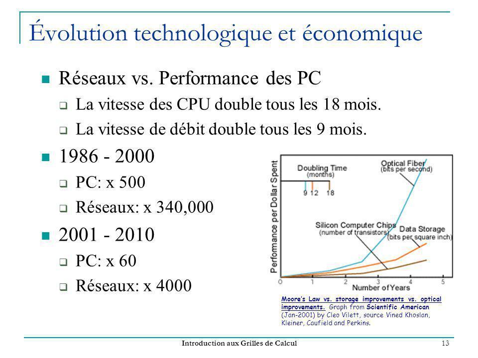 Introduction aux Grilles de Calcul 13 Évolution technologique et économique Réseaux vs. Performance des PC La vitesse des CPU double tous les 18 mois.
