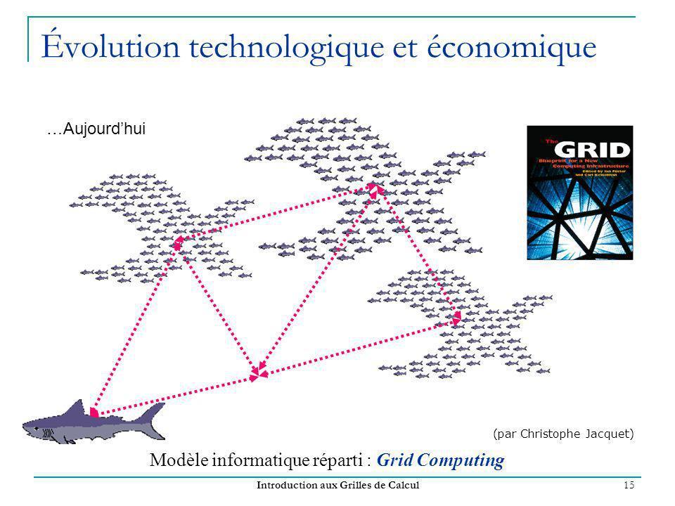 Introduction aux Grilles de Calcul 15 Évolution technologique et économique …Aujourdhui (par Christophe Jacquet) Modèle informatique réparti : Grid Co