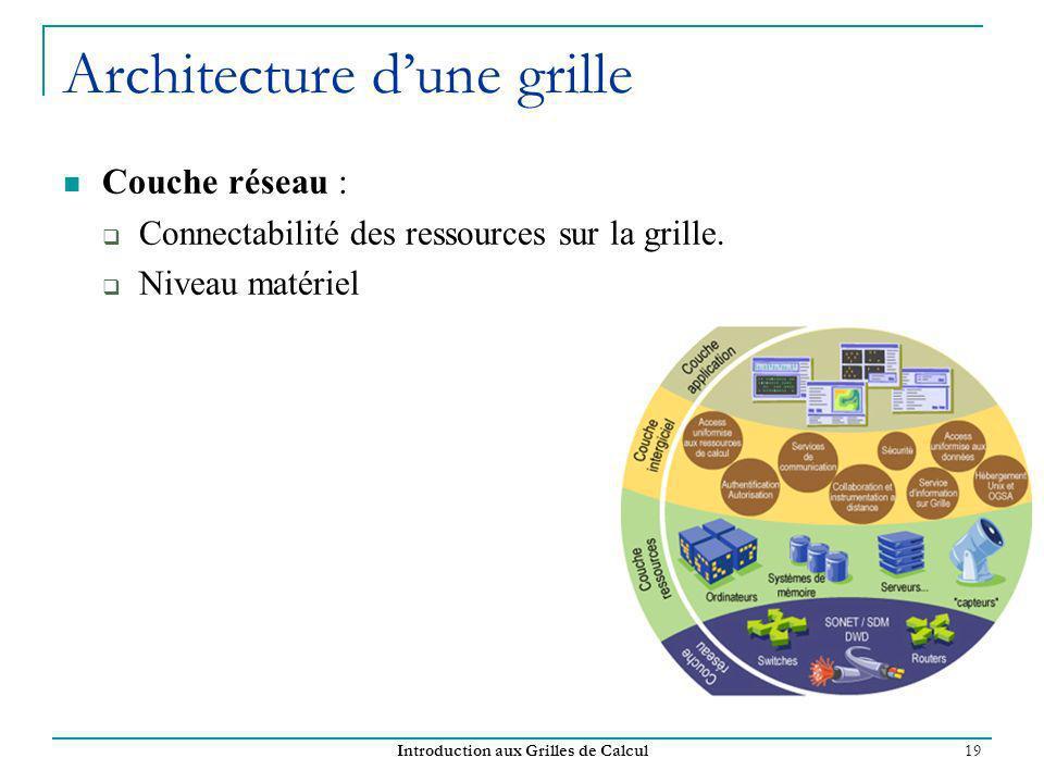 Introduction aux Grilles de Calcul 19 Architecture dune grille Couche réseau : Connectabilité des ressources sur la grille. Niveau matériel