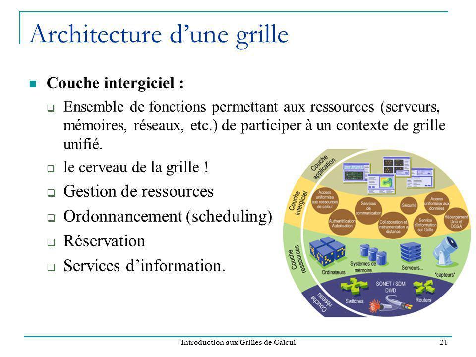 Introduction aux Grilles de Calcul 21 Architecture dune grille Couche intergiciel : Ensemble de fonctions permettant aux ressources (serveurs, mémoires, réseaux, etc.) de participer à un contexte de grille unifié.