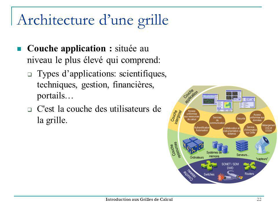 Introduction aux Grilles de Calcul 22 Architecture dune grille Couche application : située au niveau le plus élevé qui comprend: Types dapplications: scientifiques, techniques, gestion, financières, portails… C est la couche des utilisateurs de la grille.