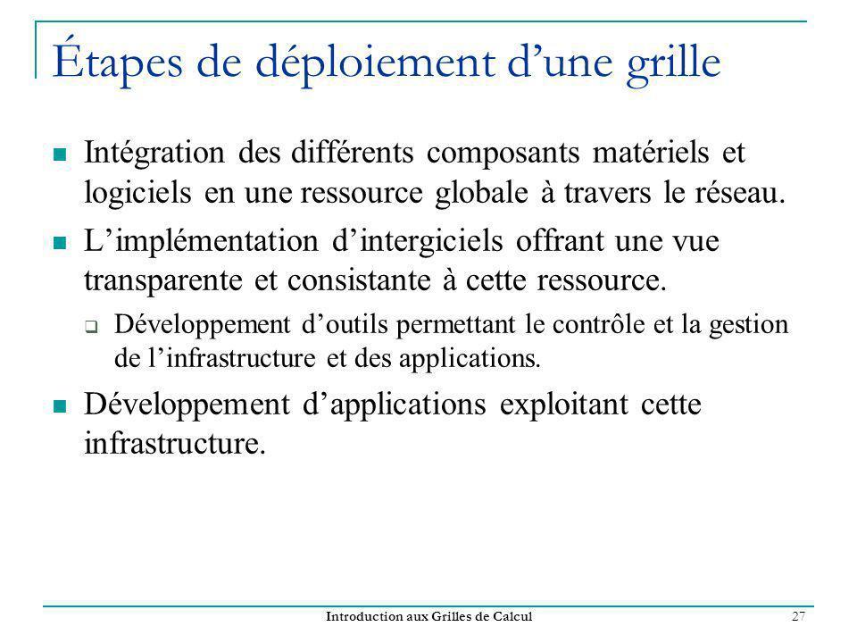 Introduction aux Grilles de Calcul 27 Étapes de déploiement dune grille Intégration des différents composants matériels et logiciels en une ressource globale à travers le réseau.