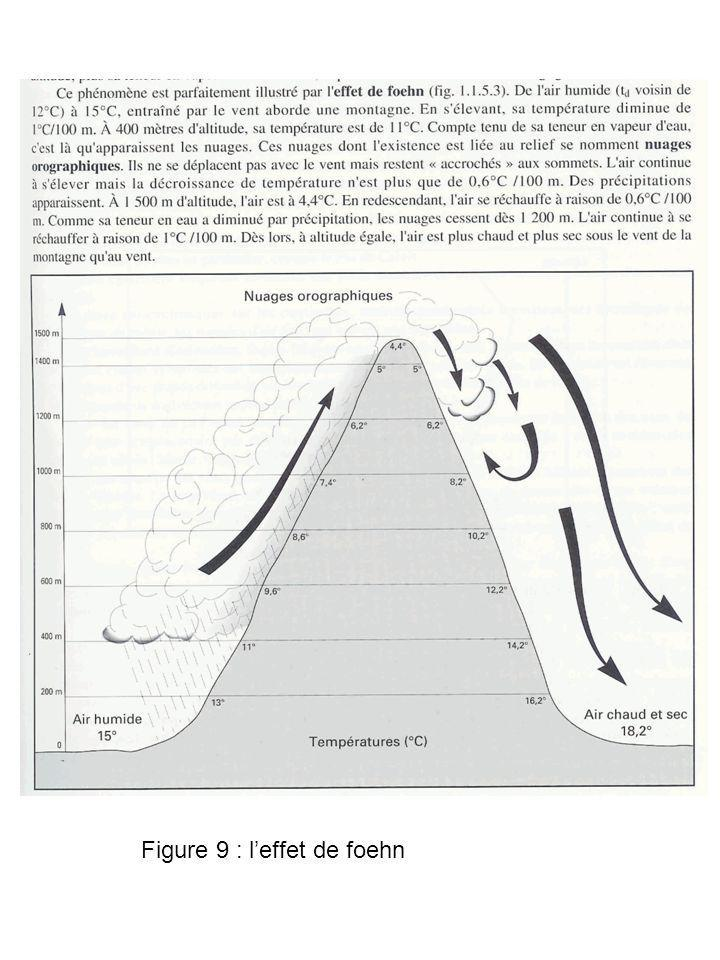 Figure 9 : leffet de foehn