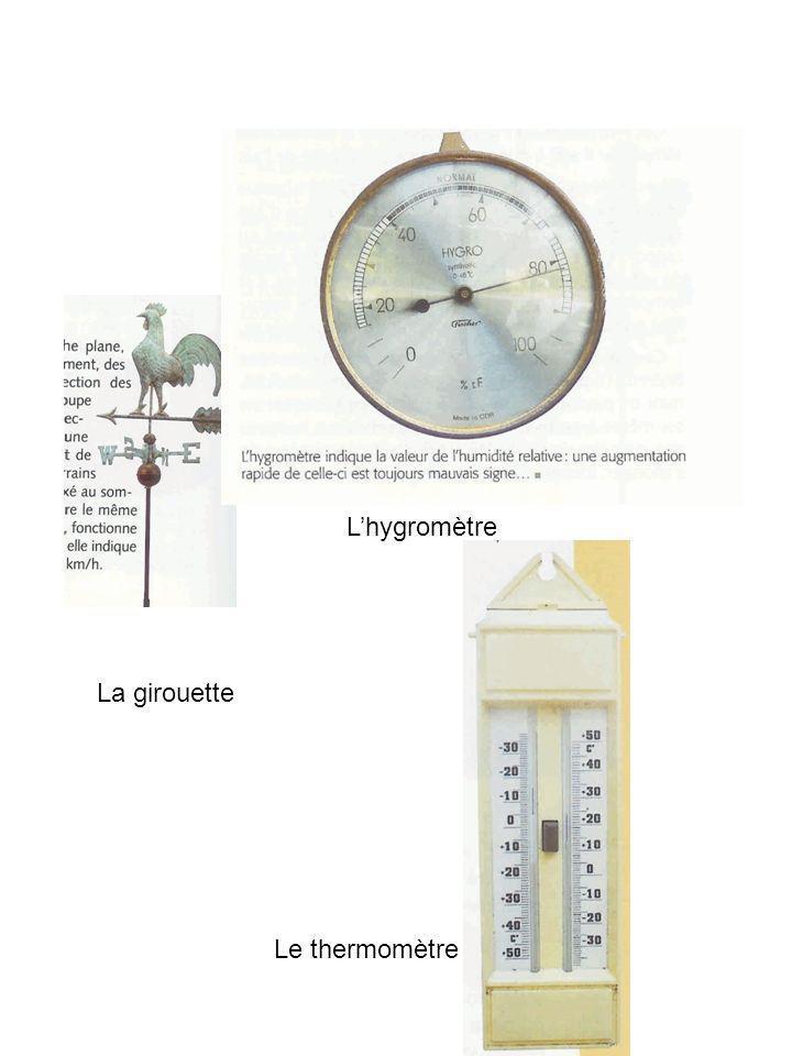 La girouette Lhygromètre Le thermomètre