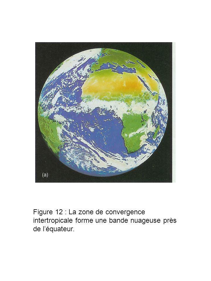 Figure 12 : La zone de convergence intertropicale forme une bande nuageuse près de léquateur.