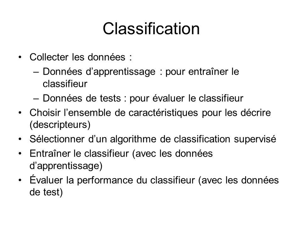 Classification Collecter les données : –Données dapprentissage : pour entraîner le classifieur –Données de tests : pour évaluer le classifieur Choisir