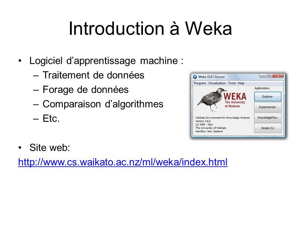 Introduction à Weka Logiciel dapprentissage machine : –Traitement de données –Forage de données –Comparaison dalgorithmes –Etc. Site web: http://www.c