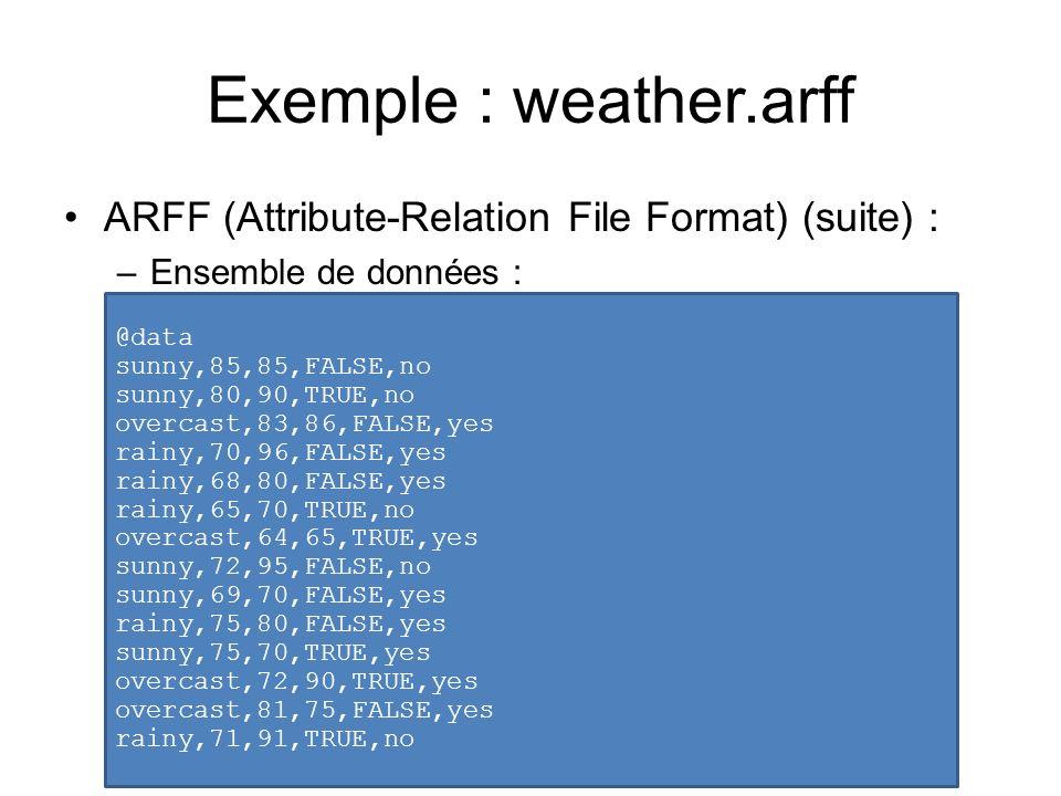 Utilisation du GUI : Exemple Sunny OvercastRainy No Yes No Yes