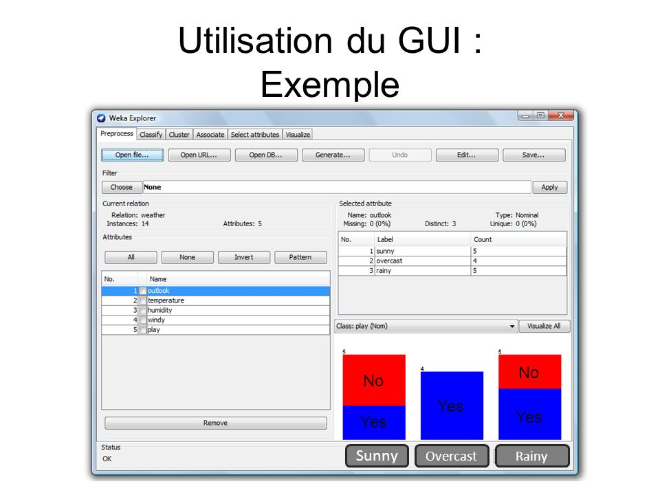 Utilisation du GUI : Exemple choisir lalgorithme J48 dans la section Trees