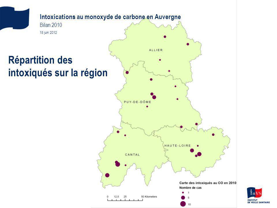 Intoxications au monoxyde de carbone en Auvergne Bilan 2010 18 juin 2012 Répartition des intoxiqués sur la région
