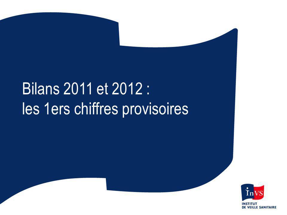 Bilans 2011 et 2012 : les 1ers chiffres provisoires