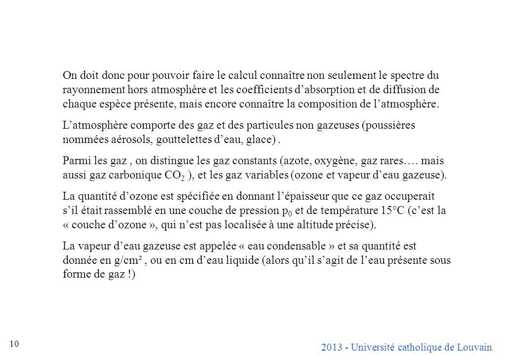 2013 - Université catholique de Louvain 10 On doit donc pour pouvoir faire le calcul connaître non seulement le spectre du rayonnement hors atmosphère