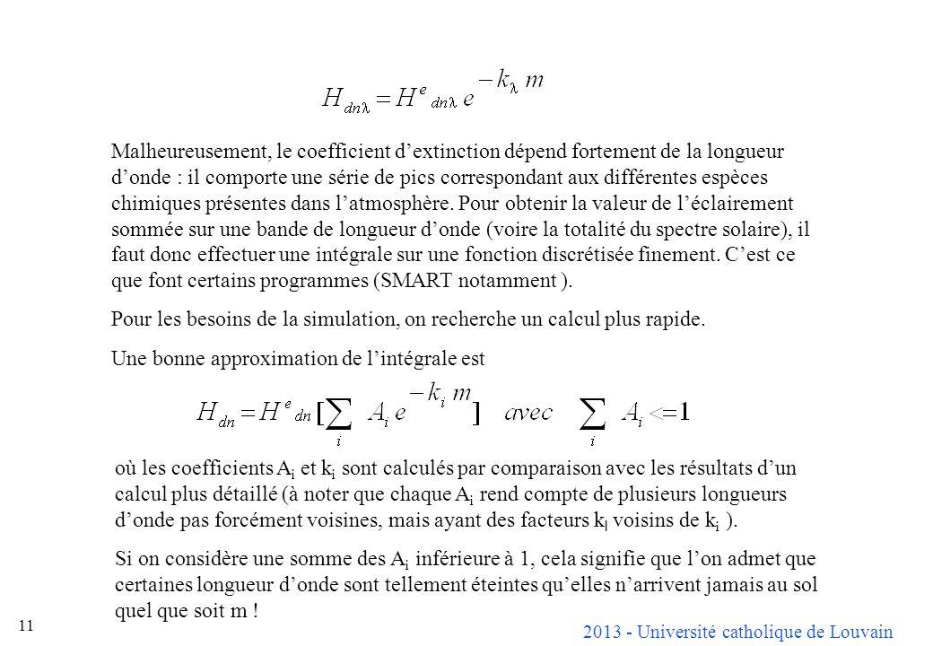 2013 - Université catholique de Louvain 11 Malheureusement, le coefficient dextinction dépend fortement de la longueur donde : il comporte une série d