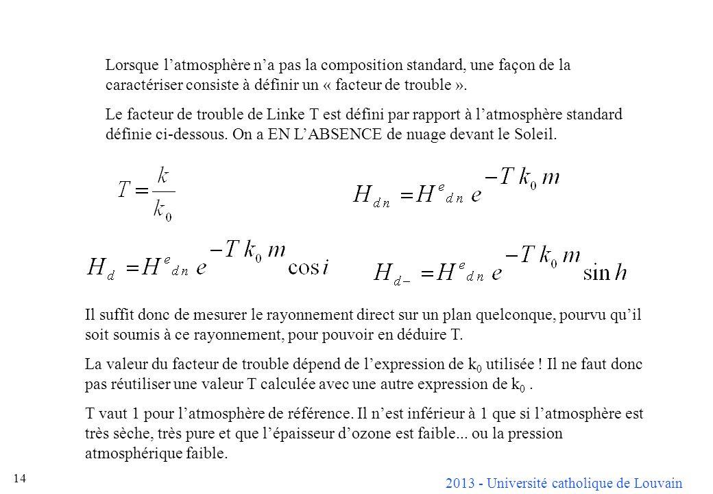 2013 - Université catholique de Louvain 14 Lorsque latmosphère na pas la composition standard, une façon de la caractériser consiste à définir un « fa