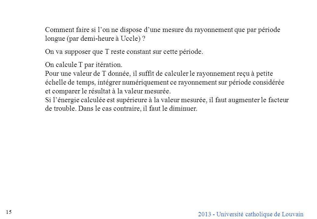 2013 - Université catholique de Louvain 15 Comment faire si lon ne dispose dune mesure du rayonnement que par période longue (par demi-heure à Uccle)