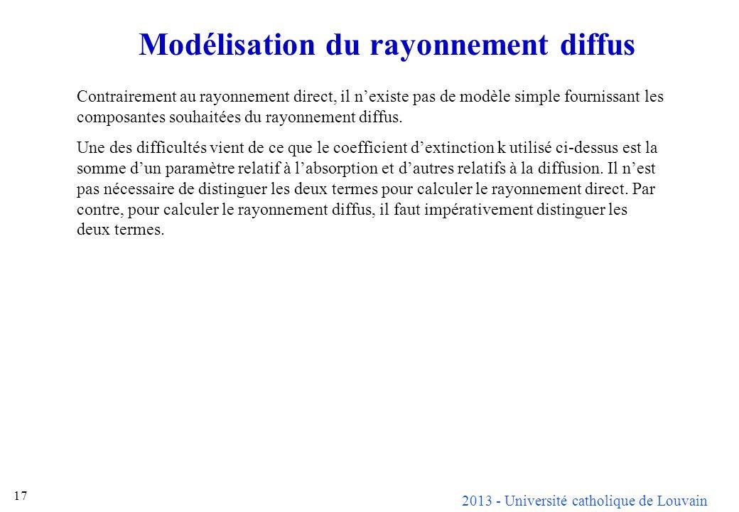 2013 - Université catholique de Louvain 17 Contrairement au rayonnement direct, il nexiste pas de modèle simple fournissant les composantes souhaitées