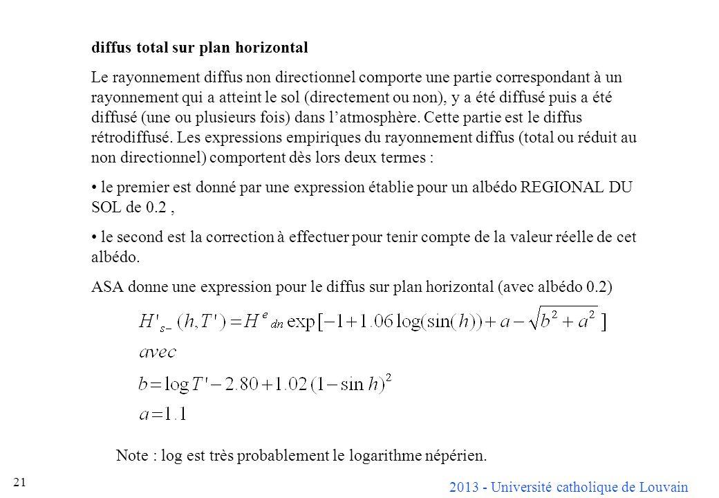 2013 - Université catholique de Louvain 21 diffus total sur plan horizontal Le rayonnement diffus non directionnel comporte une partie correspondant à