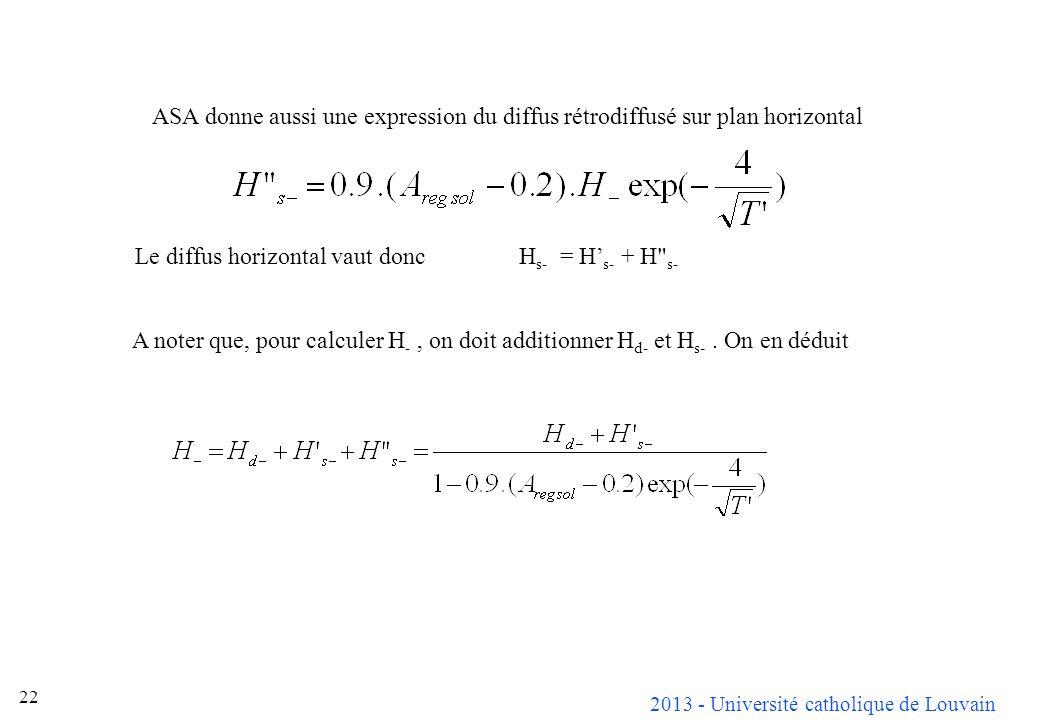2013 - Université catholique de Louvain 22 ASA donne aussi une expression du diffus rétrodiffusé sur plan horizontal A noter que, pour calculer H -, o
