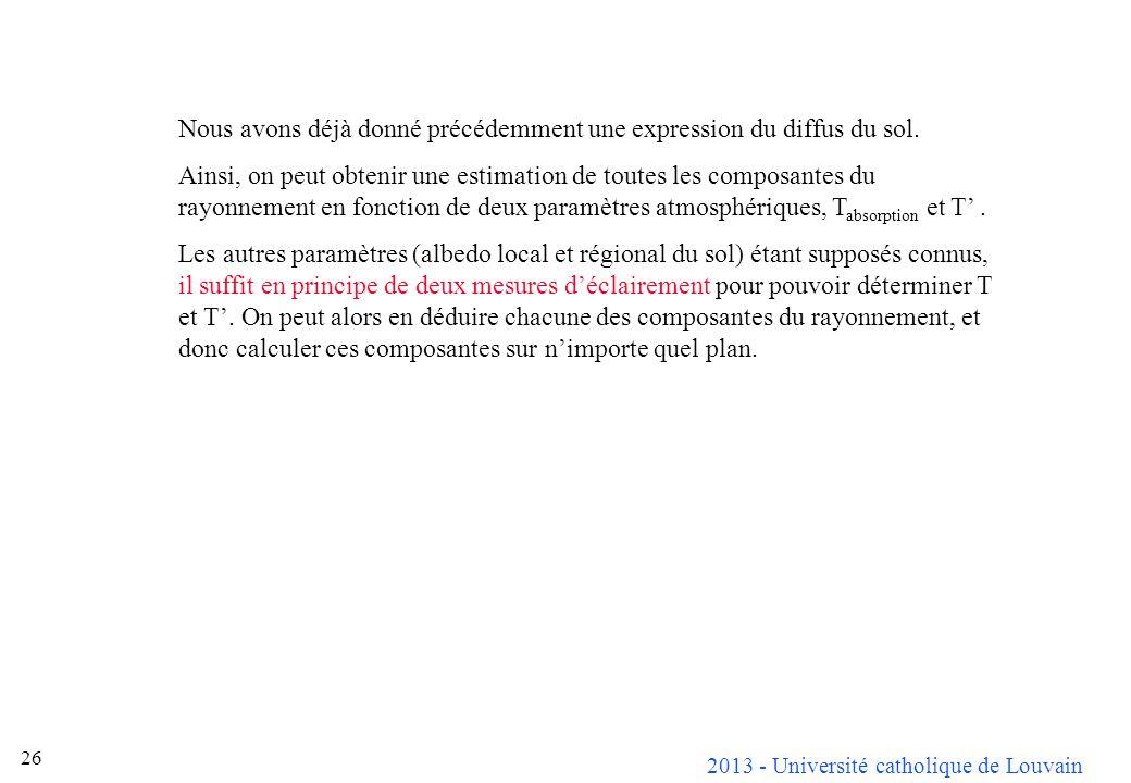 2013 - Université catholique de Louvain 26 Nous avons déjà donné précédemment une expression du diffus du sol. Ainsi, on peut obtenir une estimation d