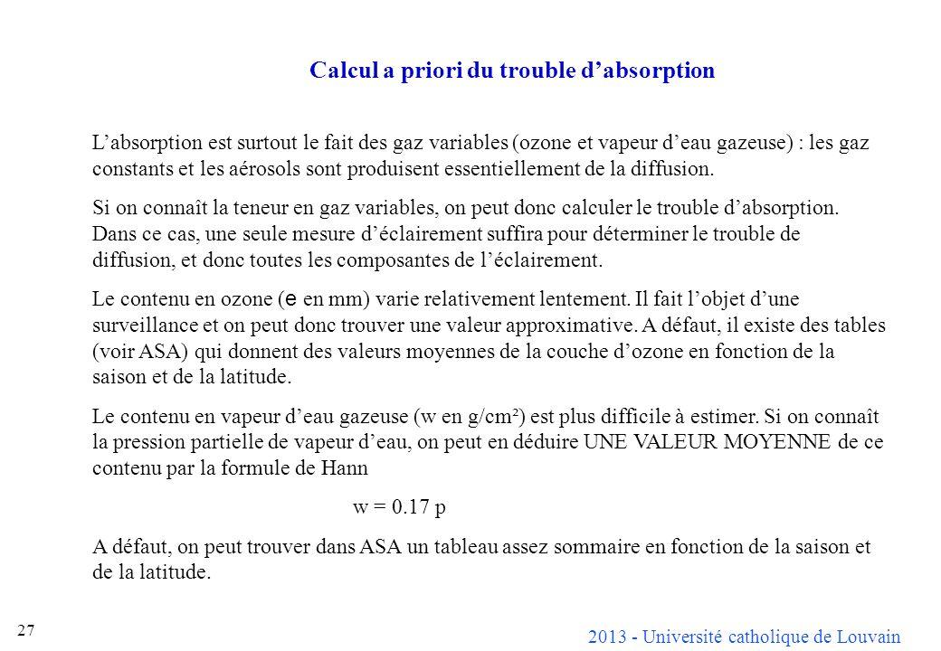 2013 - Université catholique de Louvain 27 Calcul a priori du trouble dabsorption Labsorption est surtout le fait des gaz variables (ozone et vapeur d