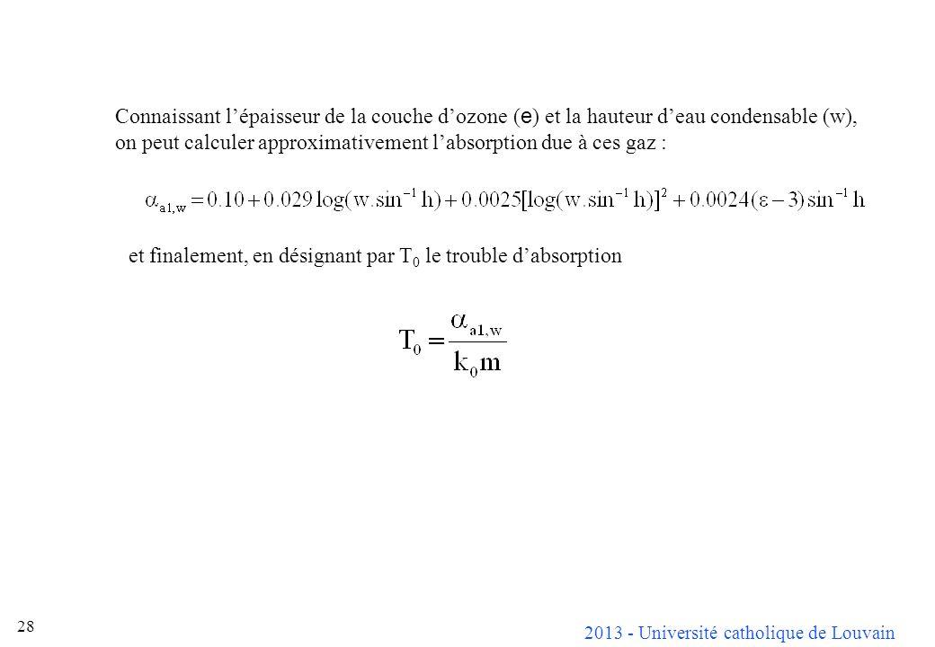2013 - Université catholique de Louvain 28 Connaissant lépaisseur de la couche dozone ( e ) et la hauteur deau condensable (w), on peut calculer appro