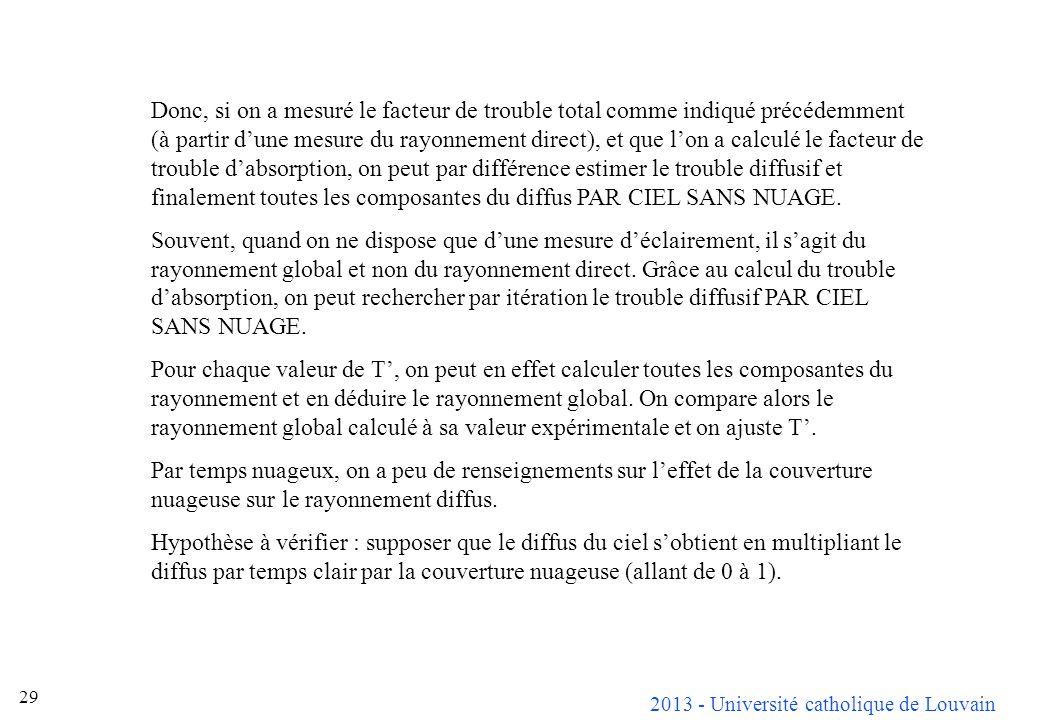 2013 - Université catholique de Louvain 29 Donc, si on a mesuré le facteur de trouble total comme indiqué précédemment (à partir dune mesure du rayonn