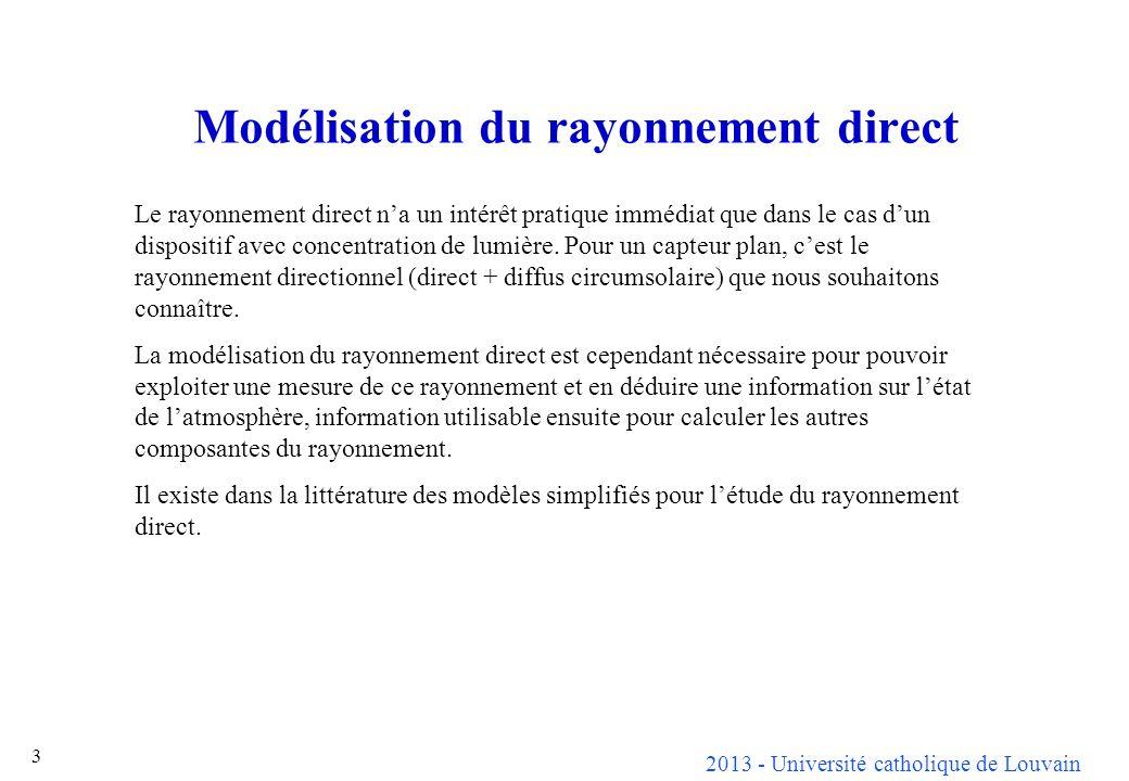 2013 - Université catholique de Louvain 24 Rayonnement diffus isotrope Sur plan horizontal, le rayonnement du cercle dhorizon est nul.