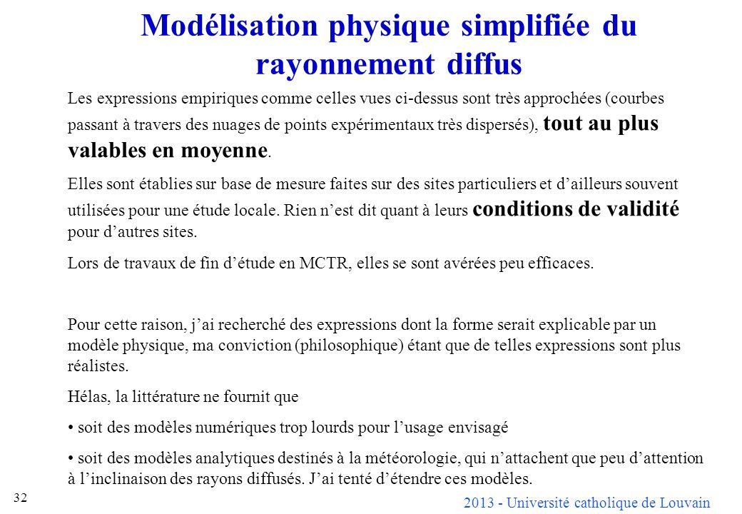 2013 - Université catholique de Louvain 32 Modélisation physique simplifiée du rayonnement diffus Les expressions empiriques comme celles vues ci-dess