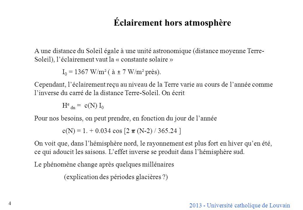 2013 - Université catholique de Louvain 5 Épaisseur de latmosphère On suppose que, pour une composition donnée de latmosphère, son effet sur le rayonnement ne dépend que de la quantité dair située au-dessus dun lieu donné.