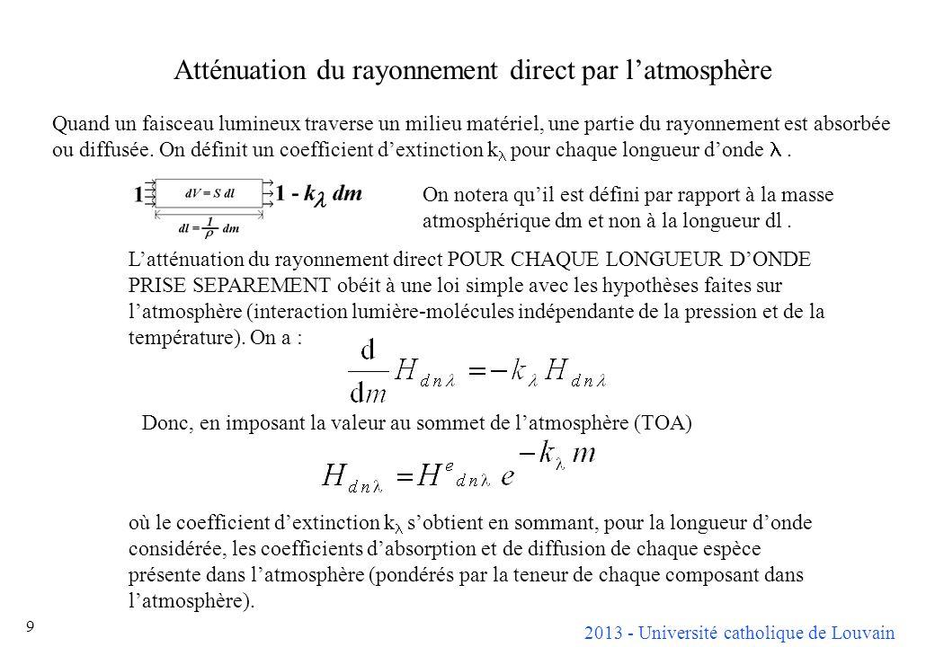 2013 - Université catholique de Louvain 10 On doit donc pour pouvoir faire le calcul connaître non seulement le spectre du rayonnement hors atmosphère et les coefficients dabsorption et de diffusion de chaque espèce présente, mais encore connaître la composition de latmosphère.