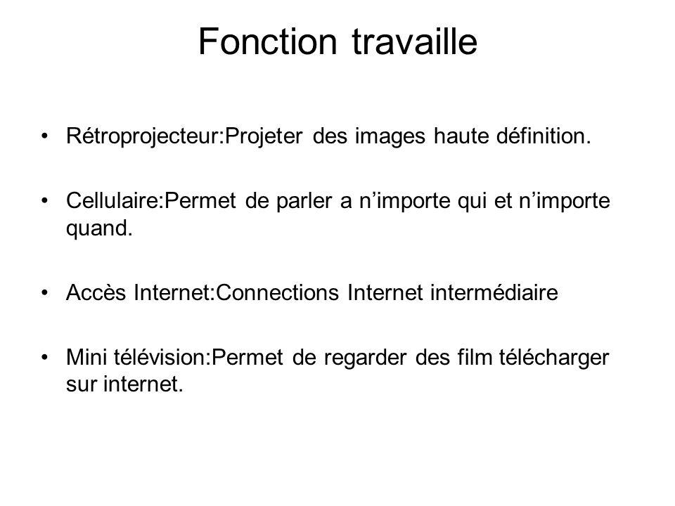Fonction travaille Rétroprojecteur:Projeter des images haute définition.