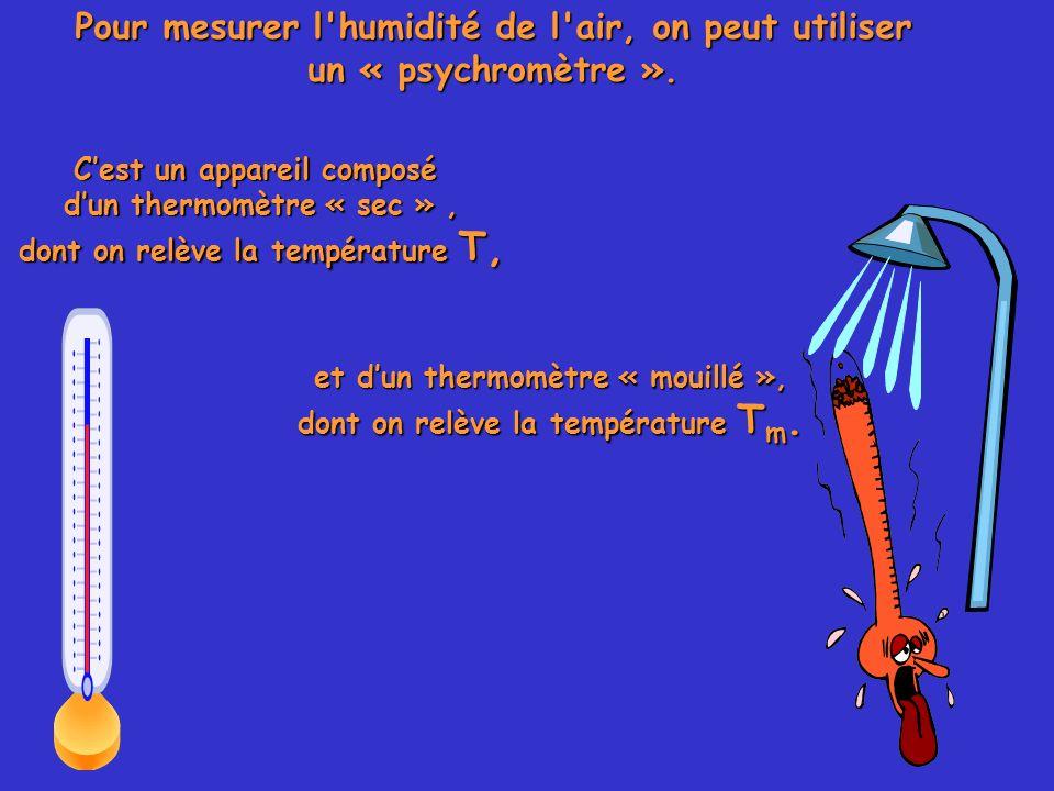 Pour mesurer l'humidité de l'air, on peut utiliser un « psychromètre ». Cest un appareil composé dun thermomètre « sec », dont on relève la températur
