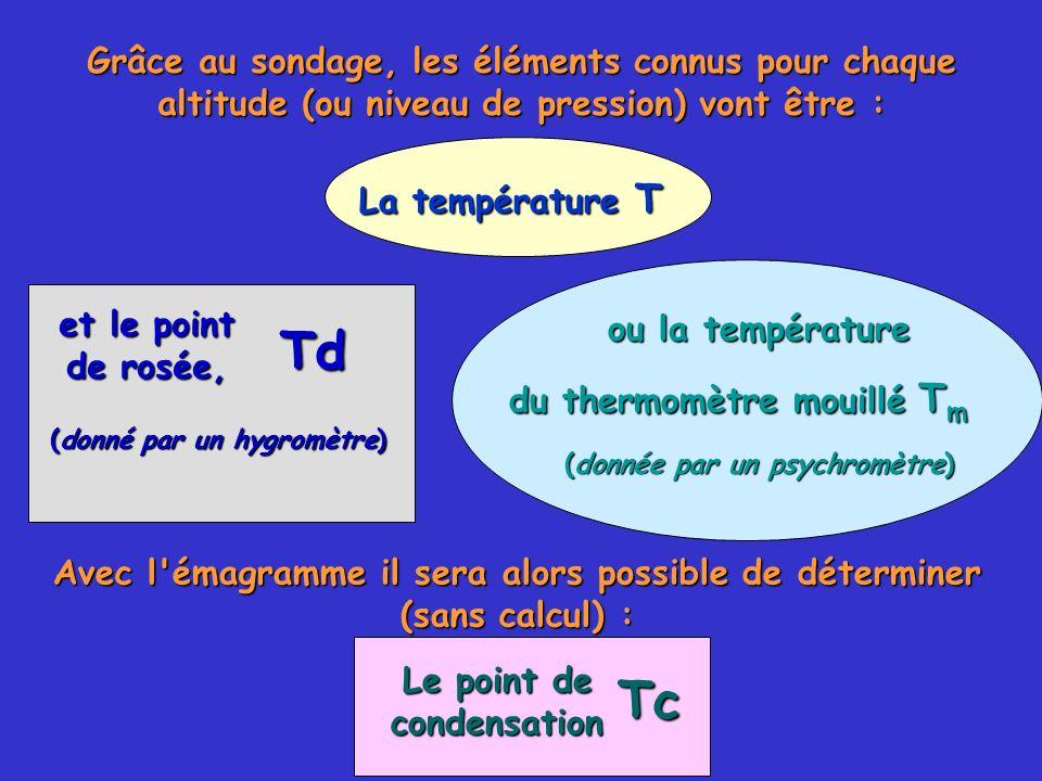 Grâce au sondage, les éléments connus pour chaque altitude (ou niveau de pression) vont être : La température T ou la température du thermomètre mouil