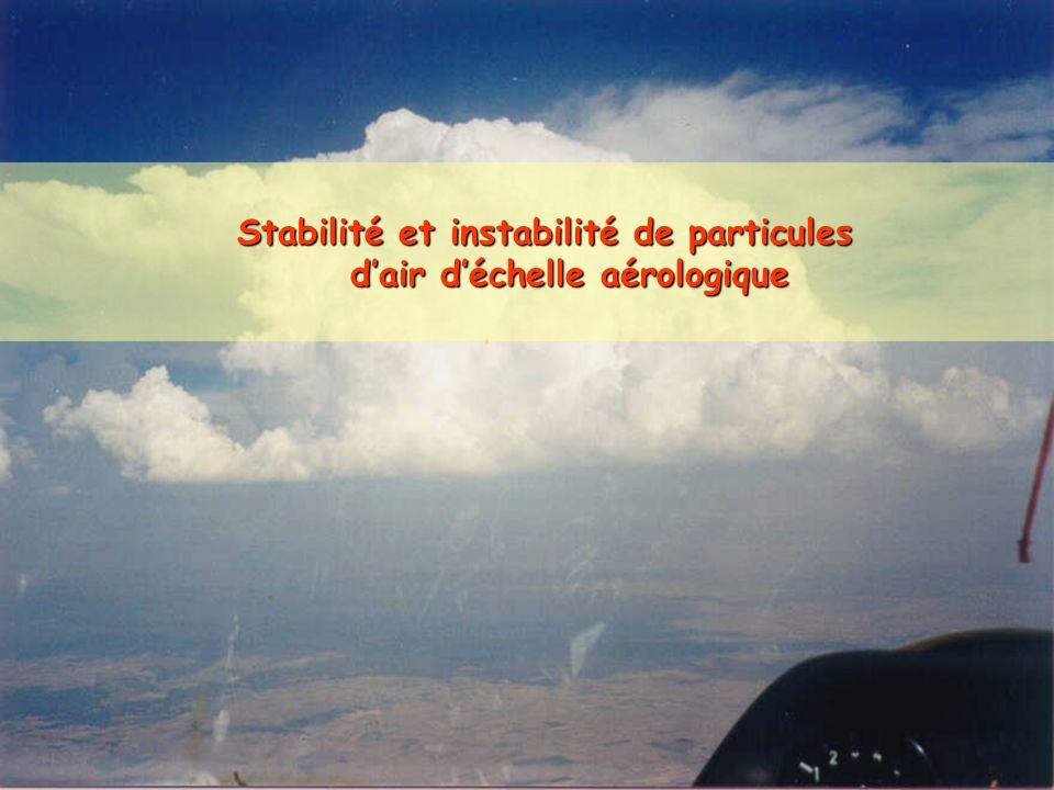Stabilité et instabilité de particules Stabilité et instabilité de particules dair déchelle aérologique