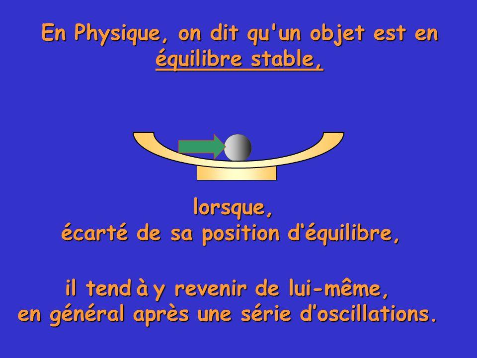En Physique, on dit qu'un objet est en équilibre stable, il tend à y revenir de lui-même, en général après une série doscillations. lorsque, écarté de