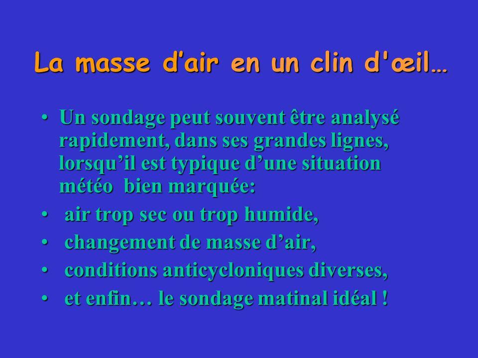 La masse dair en un clin d'œil… Un sondage peut souvent être analysé rapidement, dans ses grandes lignes, lorsquil est typique dune situation météo bi