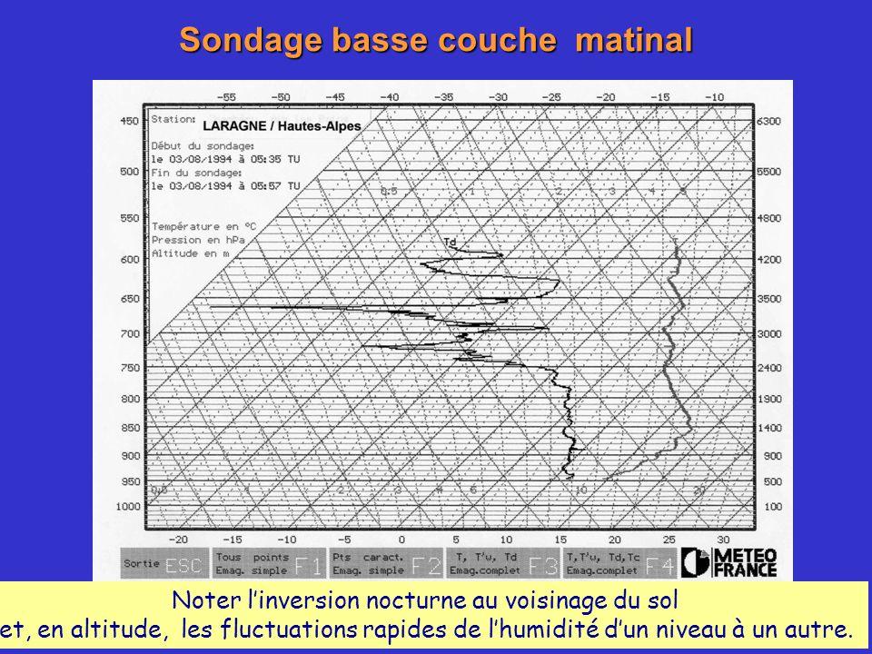 Sondage basse couche matinal Noter linversion nocturne au voisinage du sol et, en altitude, les fluctuations rapides de lhumidité dun niveau à un autr