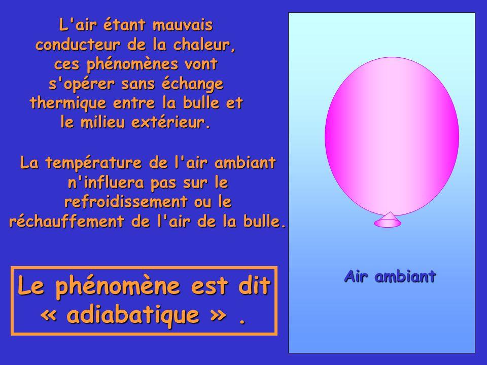 Air ambiant L'air étant mauvais conducteur de la chaleur, ces phénomènes vont s'opérer sans échange thermique entre la bulle et le milieu extérieur. L